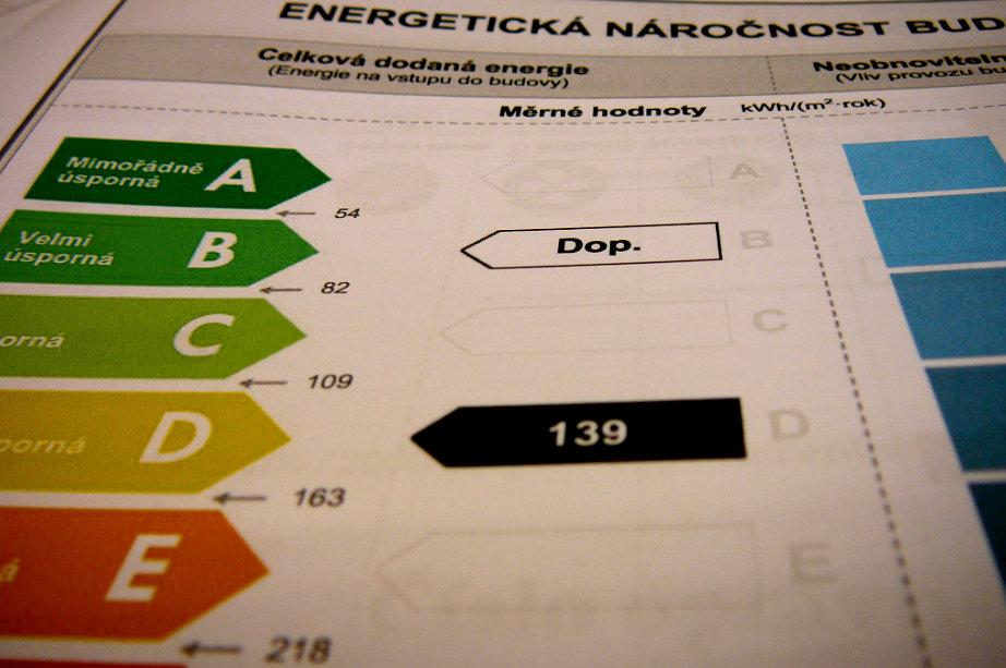 Grafická škála, která slouží pro přehlednou kategorizaci tříd energetické náročnosti. Pravděpodobně je to nejznámější část průkazu energetické náročnosti budovy.