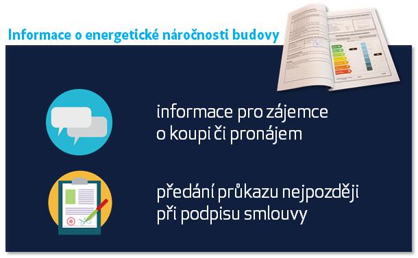 Povinnost informovat zájemce o energetické náročnosti budovy již při koupi nemovitosti již při inzerci