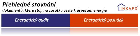 srovnání energetického auditu a energetického posudku